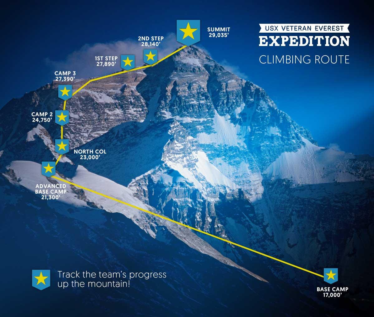 08-USX-map-progress-summit2